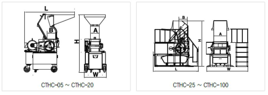 High Speed Granulators-dimension